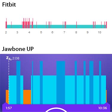 fitbit_jawbone_sleep